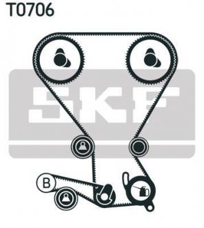 Комплект ремня ГРМ VKMA 95005