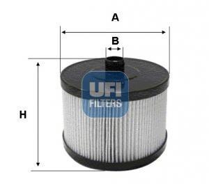 25.145.00 UFI Масляный фильтр